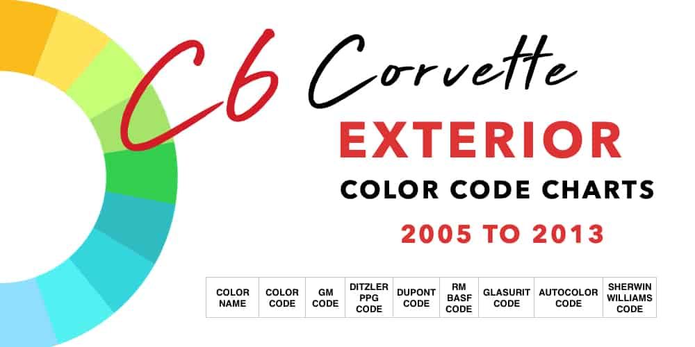 C6 Corvette Exterior Color Code Charts Banner