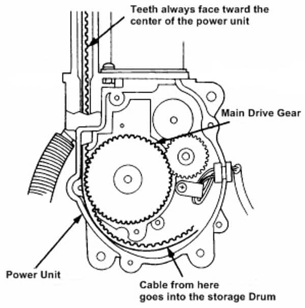 C4 Corvette 1993 to 1996 Power Antenna Mast Power Unit Illustration