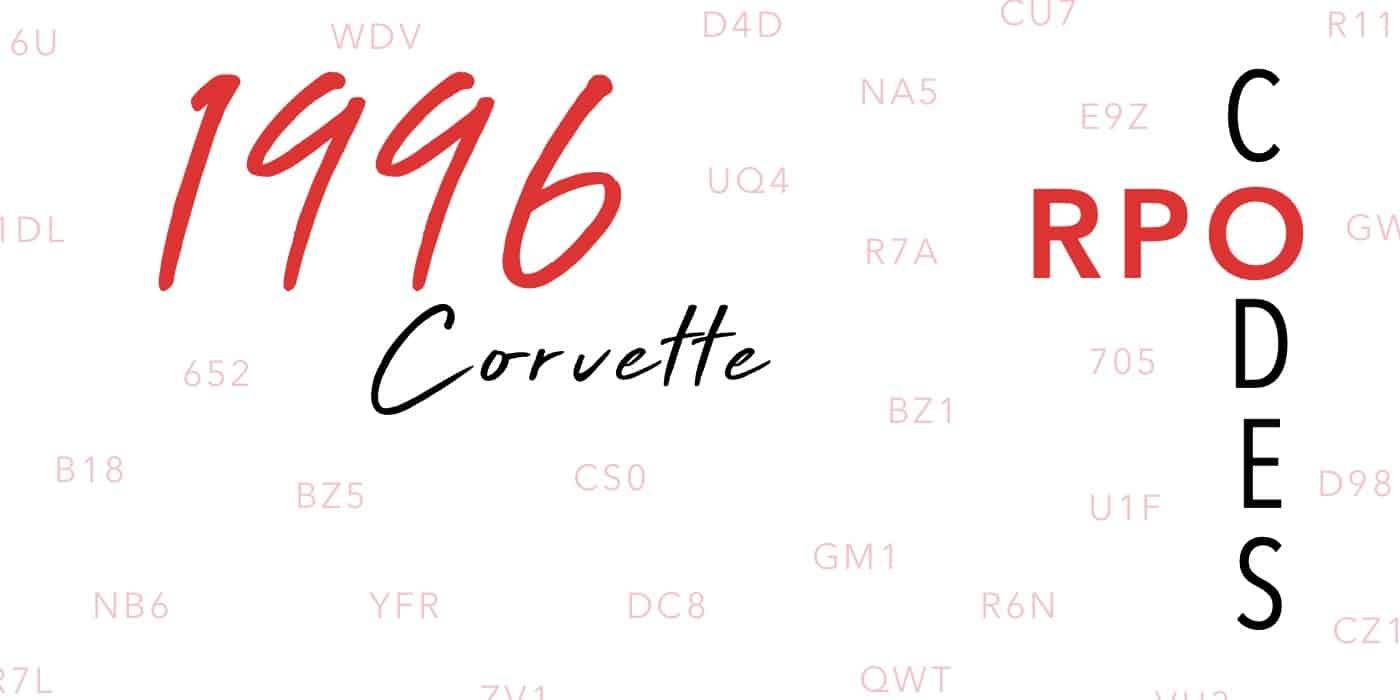 1996 Corvette RPO Codes Banner
