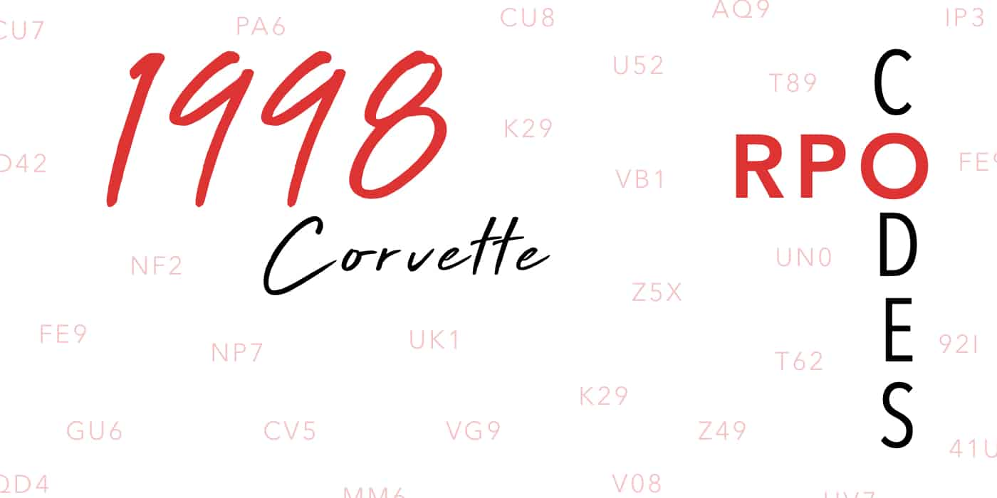 1998 Corvette RPO Codes Banner