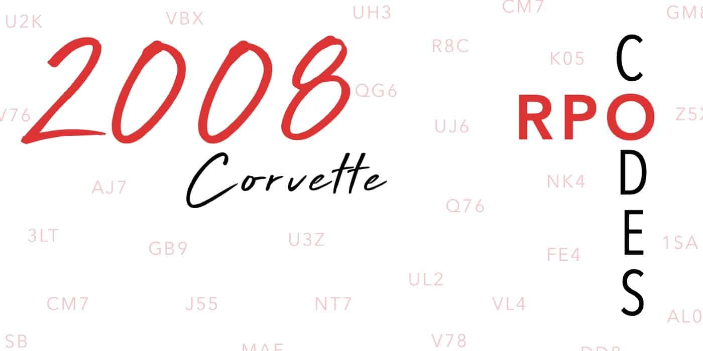 2008 Corvette RPO Codes Banner