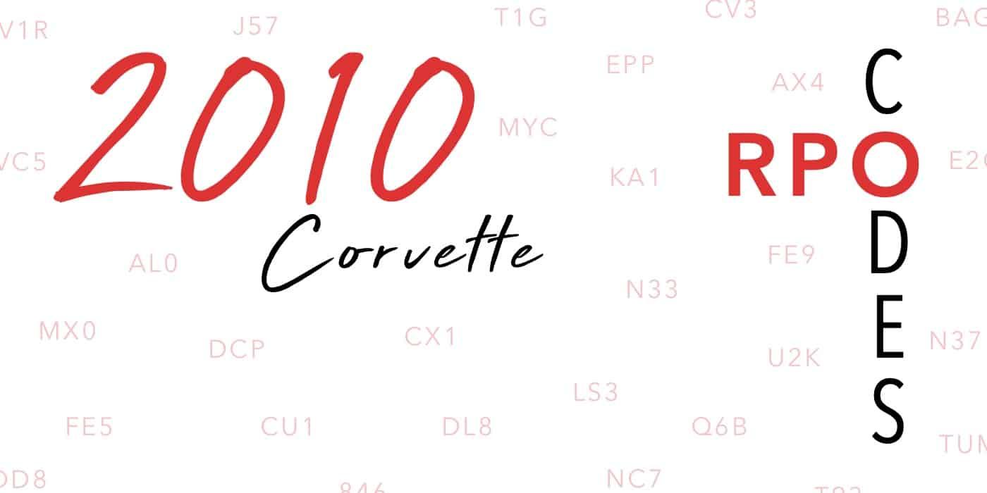 2010 Corvette RPO Codes Banner