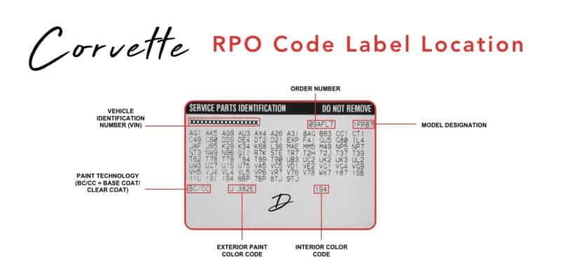 RPO Code Label (Service Parts Identification Label) Location Banner