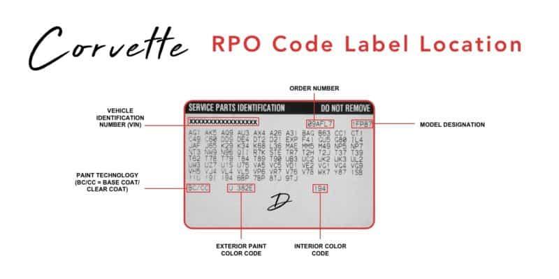 RPO Code Label (Service Parts Identification Label) Location Banner