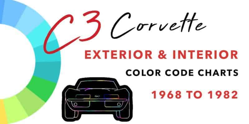 C3 Corvette Exterior & Interior Color Codes Banner